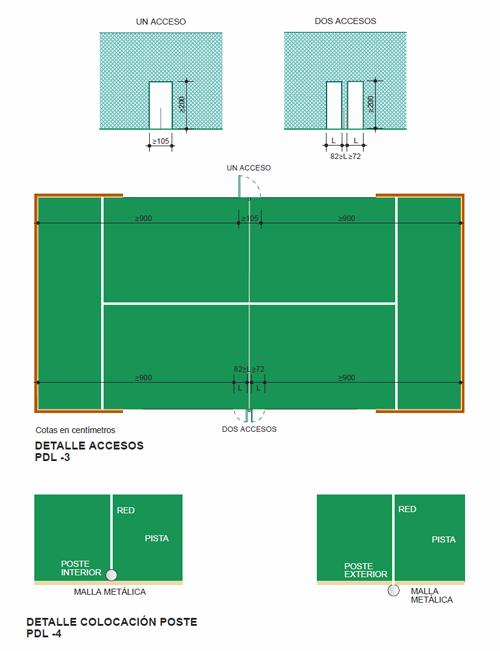 Normativa Nide: normas de accesos y postes en pistas de padel